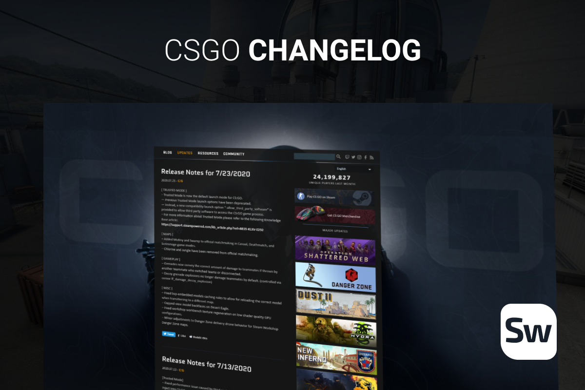 csgo changelog skinwallet article